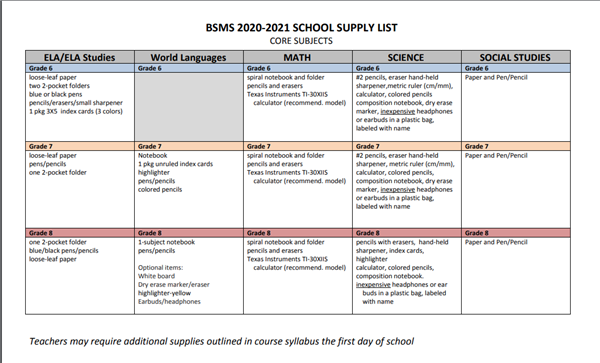 Supply Lists for MS Students